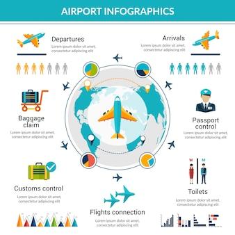 Ensemble d'infographie d'aéroport