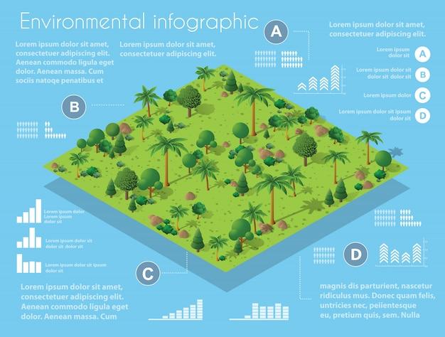 Ensemble d'infographie environnementale de carte de ville isométrique