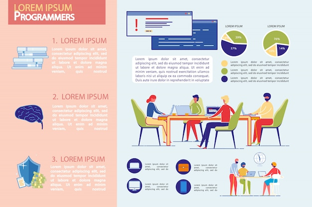 Ensemble d'infographie de l'équipe professionnelle de programmeurs.