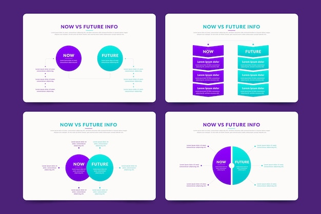 Ensemble d'infographie maintenant contre future