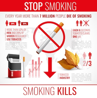 Ensemble d'infographie de produits du tabac