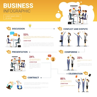 Ensemble d'infographies commerciales