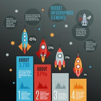 Ensemble infographique de fusées