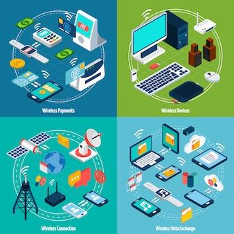 Ensemble isométrique des technologies sans fil