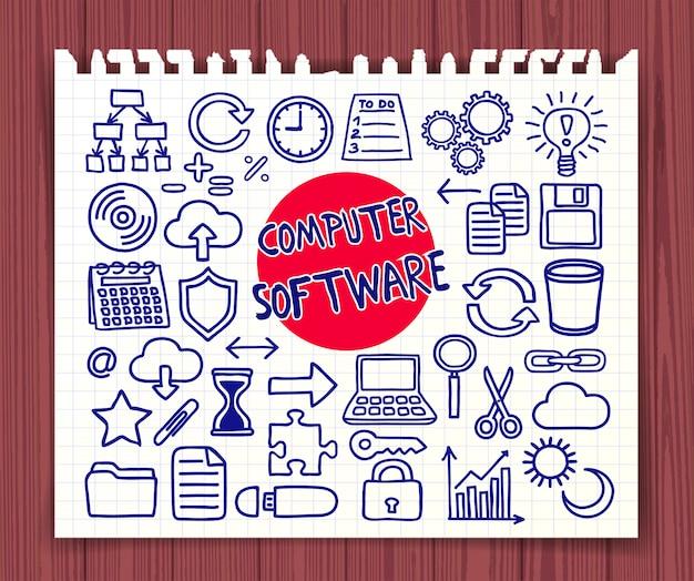 Ensemble de logiciels informatiques