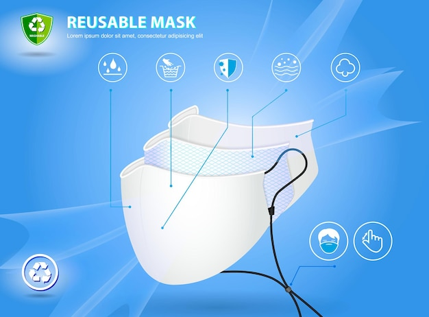 Ensemble de masque chirurgical réaliste à trois couches ou masque médical à 3 couches pm 25