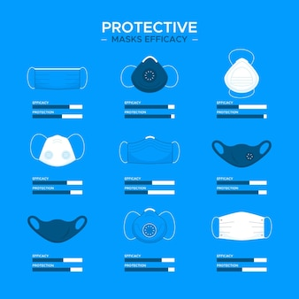 Ensemble de masques de protection