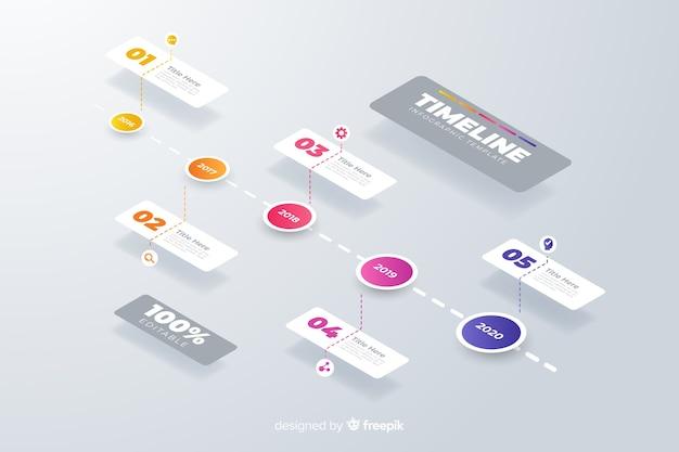 Ensemble de modèle d'étapes de chronologie infographique