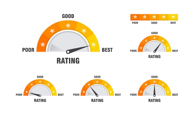 Ensemble de modèle d'illustration d'échelle d'évaluation, compteur de satisfaction. note étoiles. indicateur minimum à maximum illustration vectorielle