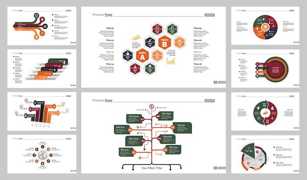 Ensemble de modèles de diapositives de dix chartes logistiques