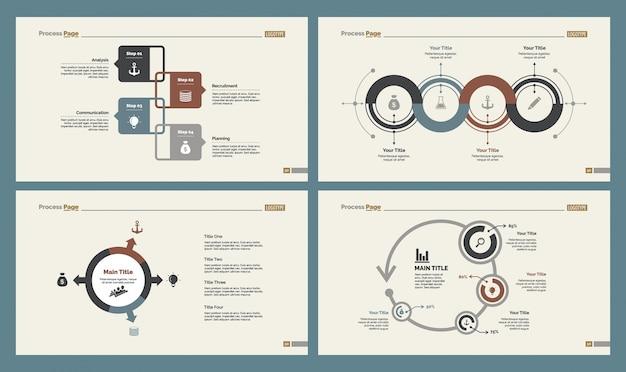 Ensemble de modèles de planification de quatre plans