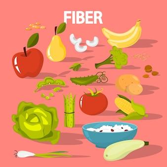 Ensemble de nourriture en fibre. haricots et brocoli, riz