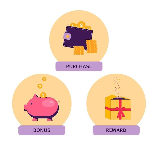 Ensemble d'objets du programme de fidélité - gagnez un bonus, une récompense ou un cadeau après l'achat.