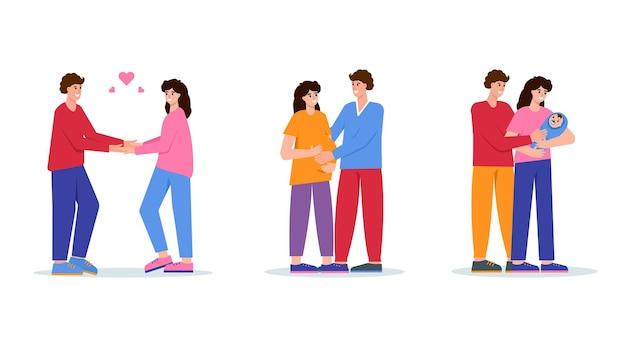 Ensemble de personnes et étapes de développement familial.
