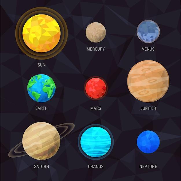 Ensemble de planètes low poly