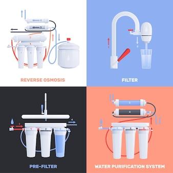 Ensemble plat de quatre filtres à eau carrés