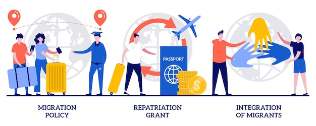 Ensemble de politique migratoire, prime de rapatriement, intégration des migrants