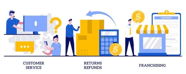 Ensemble de service client, retours et remboursements, franchisage, commerce électronique de détail
