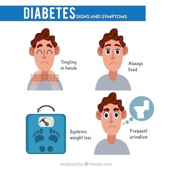 Ensemble de symptômes du diabète avec un design plat