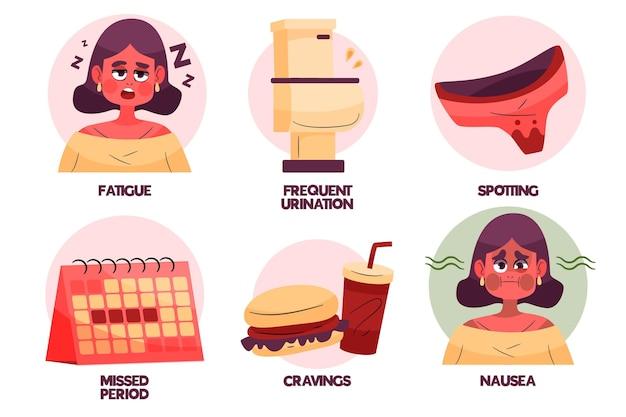 Ensemble de symptômes de grossesse