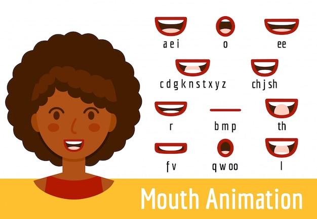Ensemble de synchronisation des lèvres de la bouche