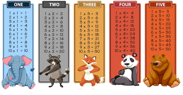 Ensemble de table de multiplication d'animaux