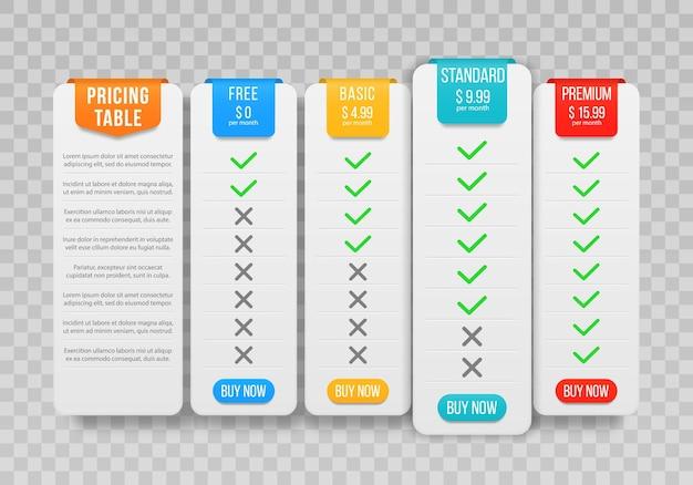 Ensemble de tarifs de l'offre liste de prix pour le site web