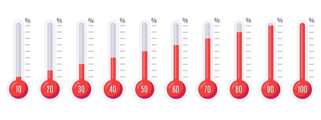 Ensemble de thermomètres avec différentes températures