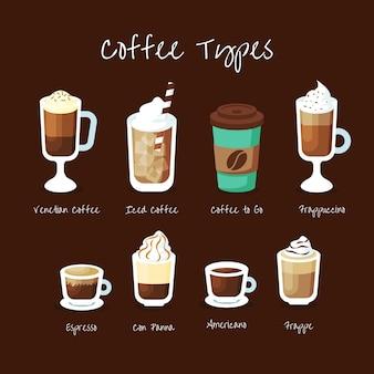 Ensemble de types de café
