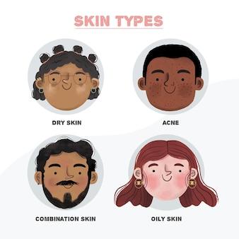 Ensemble de types de peau dessinés à la main