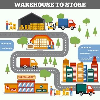 Entrepôt au concept de magasin