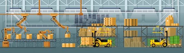 Entrepôt automatisé et robotisé