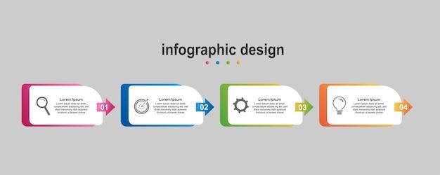 Entreprise de conception graphique d'informations