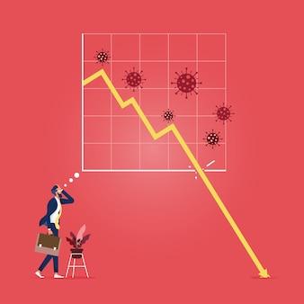 Entreprise en faillite ou récession économique en raison d'une épidémie de coronavirus