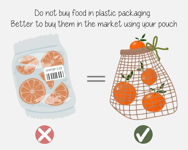 Environnement de protection zéro déchet en choisissant des matériaux durables organiques naturels. dis pas de plastique