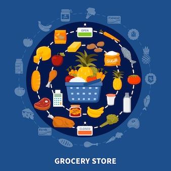 Epicerie alimentaire supermarché rond composition