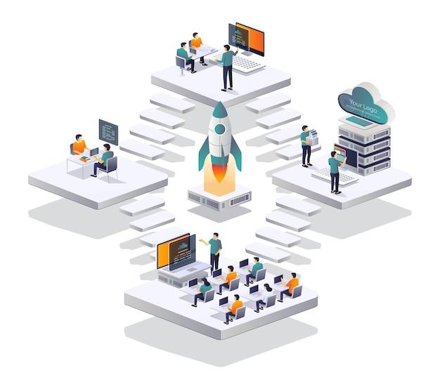Équipe de développement web et formation serveur cloud
