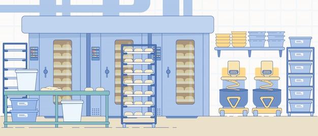Équipement et machines pour l'industrie de la boulangerie