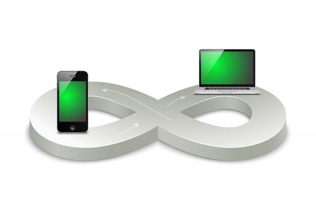 L'ère numérique