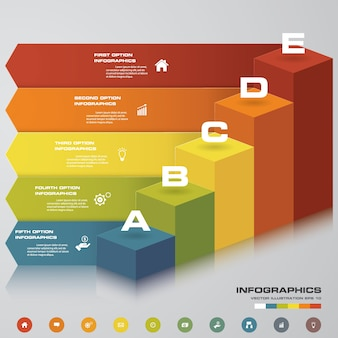 Escalier 5 étapes infographie