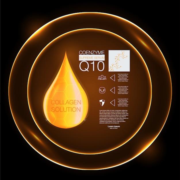 Essence de gouttes d'huile de collagène suprême avec hélice d'adn fond concept cosmétique soins de la peau.