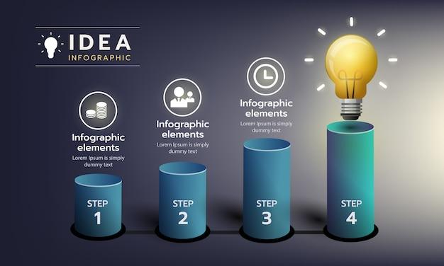 Étape infographique à l'idée grandir avec ampoule