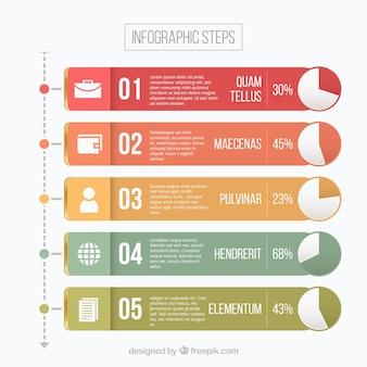 Étape infographique