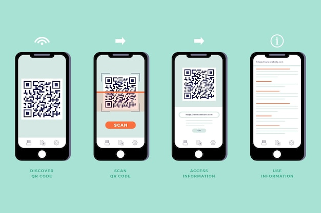 Étapes de l'analyse du code qr sur smartphone