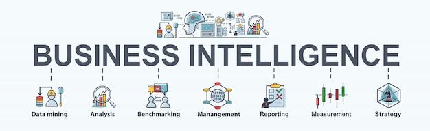 Étapes de business intelligence pour le plan d'entreprise, l'exploration de données, l'analyse et la stratégie.