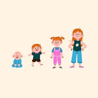 Étapes de dessin animé d'une petite fille