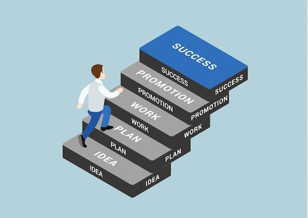 Étapes du concept d'entreprise pour réussir l'illustration isométrique. homme, étape, idée, plan, travail, promotion, succès, blocs