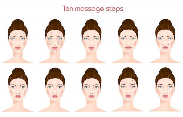 Étapes du massage du visage