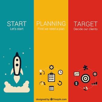 Étapes de l'entrepreneuriat