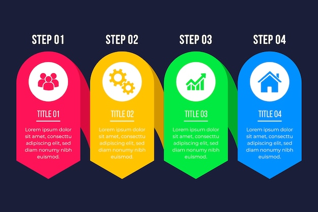 Étapes d'infographie dans un design plat